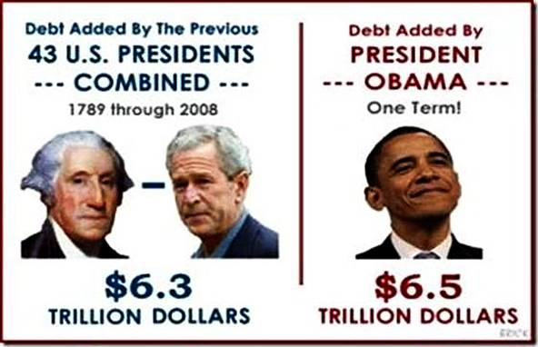 ObamaDebt