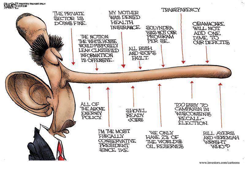 ObamaLies